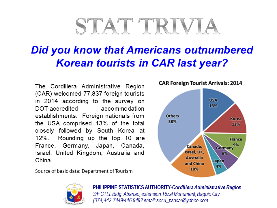 June1_StatTrivia tourism-2